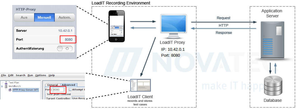 record iOS apps with loadIT