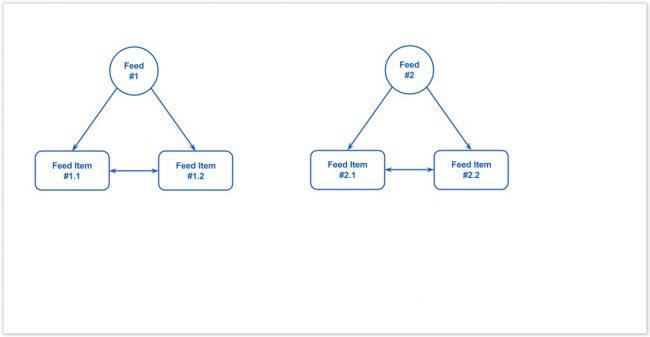 blog_layered_datamodels_1