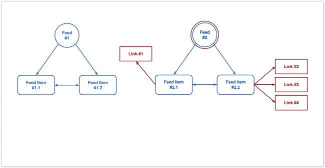 blog_layered_datamodels_3