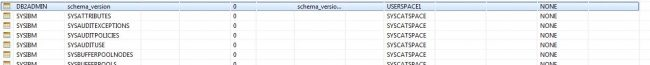 SCHEMA_VERSION table