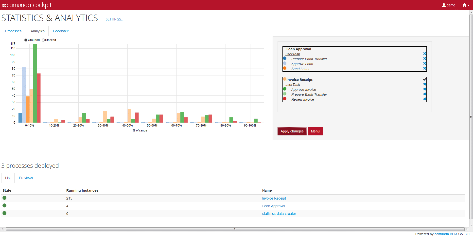 Camunda Cockpit Plugin to monitor BPM processes - part 2