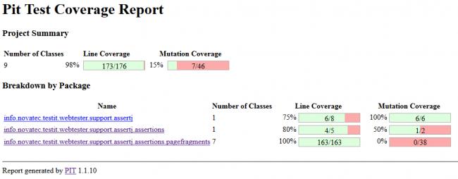PITest Results for WebTester's AssertJ Support Module