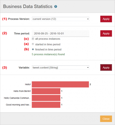 screenshot_businessdatastatistics
