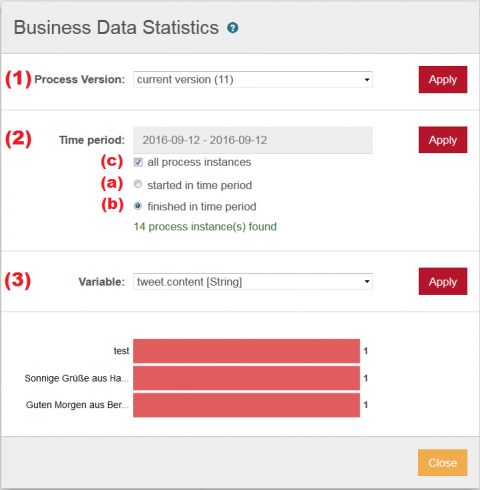 New feature 'Business Data Statistics' in our Camunda cockpit plugin