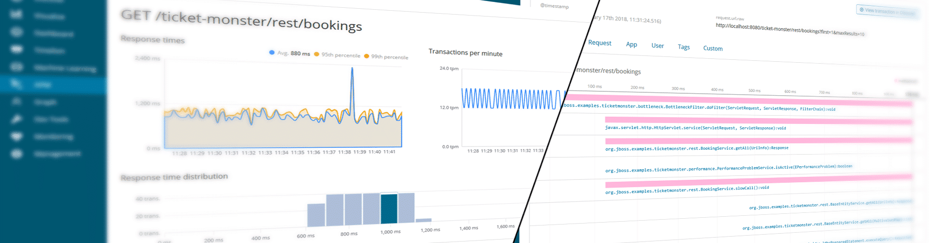 Java Application Performance Management with the Elastic Stack